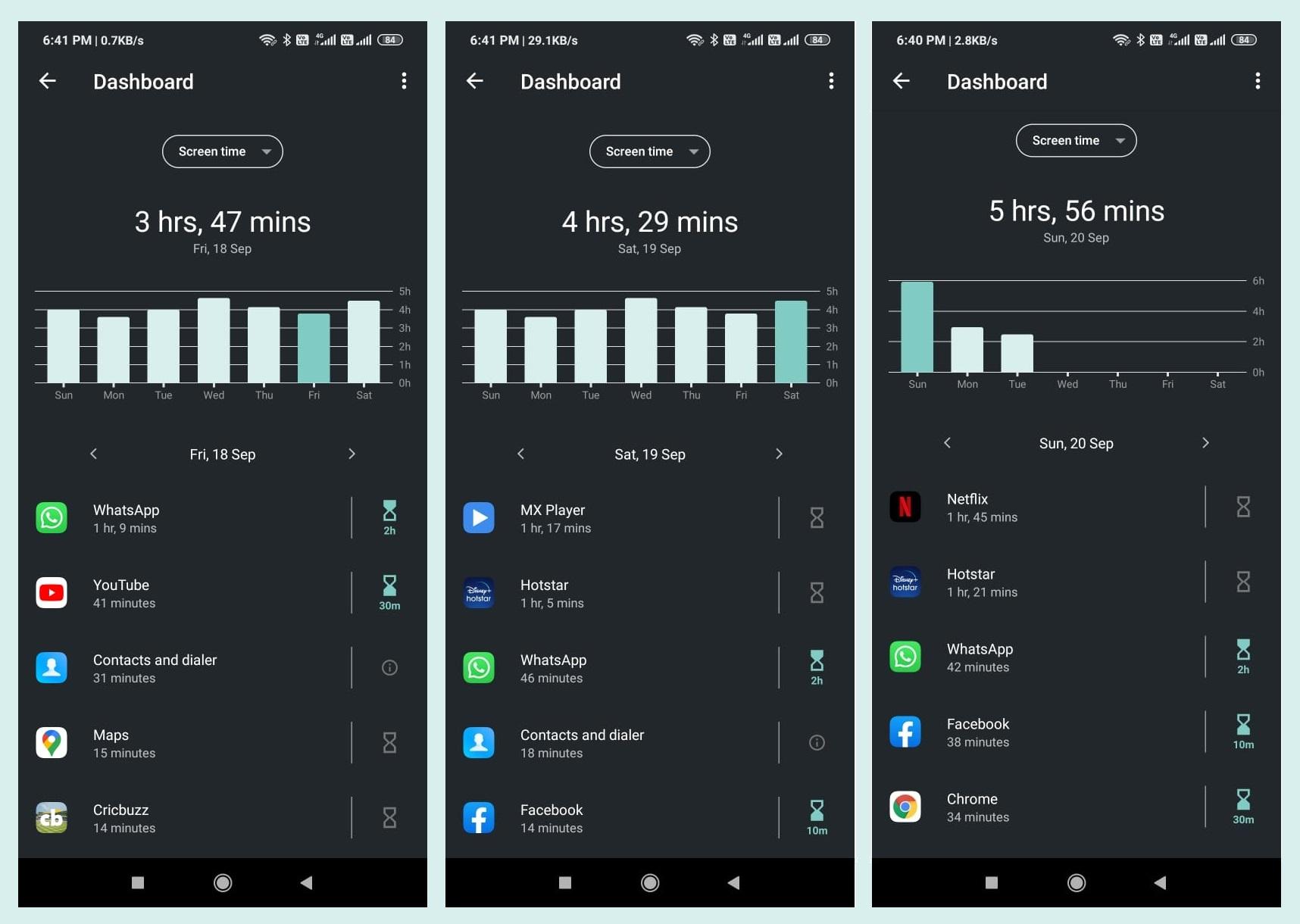 K2's Phone Usage - Ibandhu