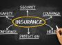 How to Choose a Cyber Security Insurance? - Ibandhu